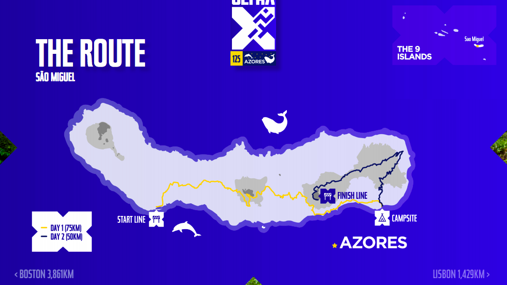 Ultra X Azores 125